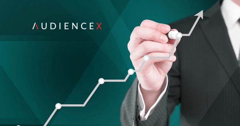 AUDIENCEX Announces Executive Team Expansion and Multi-Million Dollar Investment To Drive Continued Growth