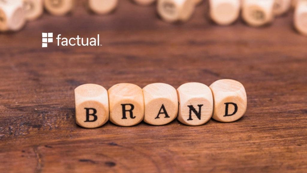 Factual Launches Data Enrichment for Brands to Enhance and Amplify Customer Data