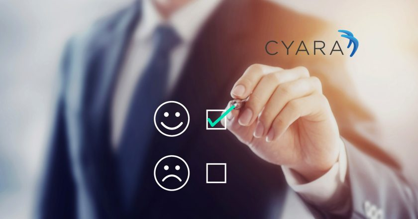 Cyara CX Assurance Platform Delivers 283 Percent ROI Within Three Years