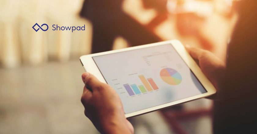 Showpad Named a Top-Ranking Workplace and Sales Enablement Solution
