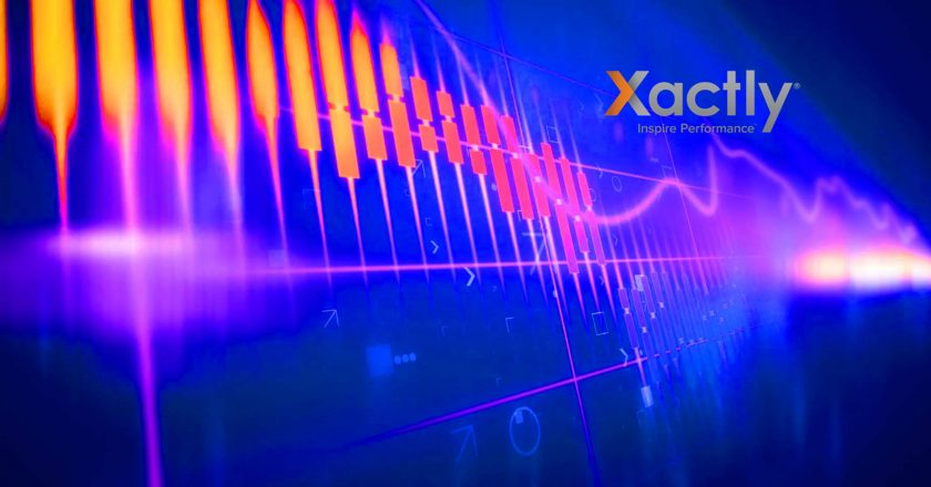 Xactly Launches 'Xactly Show Me' to Enhance User Experience by Aligning Analytics to Business Results