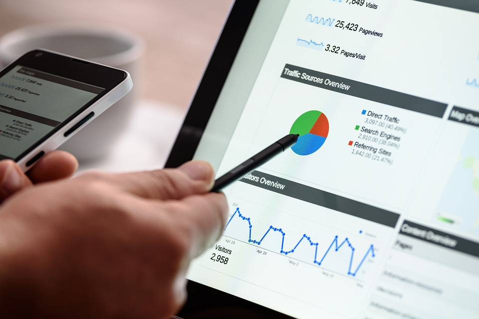 Why Marketing Technology Is Essential for Modern Marketing