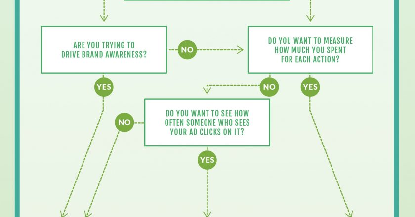 Choozle Digital Ad Guide