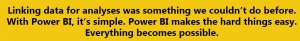 via Microsoft Power BI