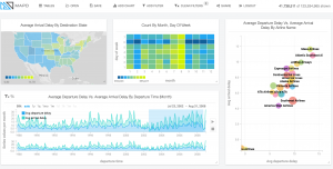 US Flight analytics via MapD