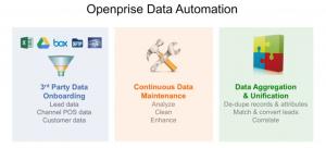 Openprise Automation