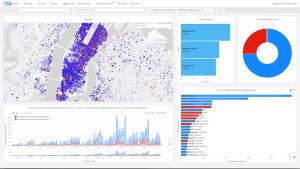 Political Donations analytics via MapD