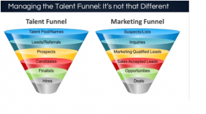 CloudLock Talent Funnel