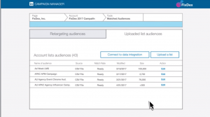 LinkedIn Matched Audiences- Campaign Manager
