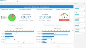 B2B Audience Management Platform