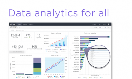 Audience Analytics by Permutive Looker Block, A Real-Time Segmentation Tool for Post-Campaign Reporting