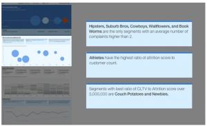 IBM Watson Marketing Insights
