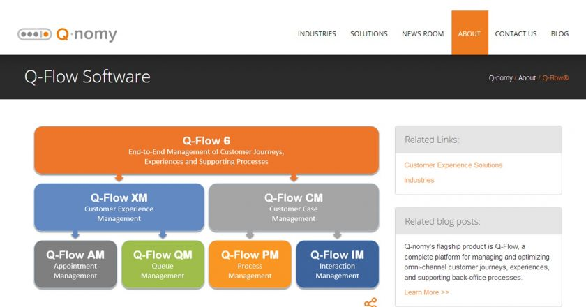Q-nomy Brings Customer-Centric Business Optimization to MicroSoft Azure for Enterprise Flexibility