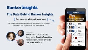 Ranker Insights-3
