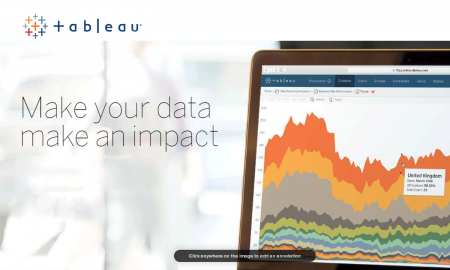 New Tableau Subscription Pricing Announced to Enhance Customer Success in Business Intelligence