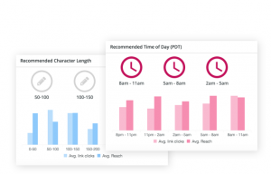 Hootsuite Impact Strategies and BI
