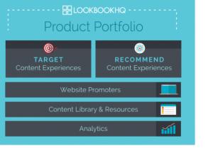 LookBookHQ Intelligent Content Platform-New Enhancements