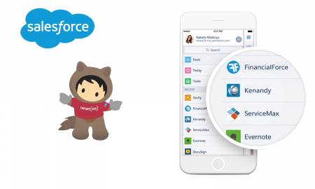 Build Branded Partner Communities for Accelerated Sales with the Salesforce Cloud PRM