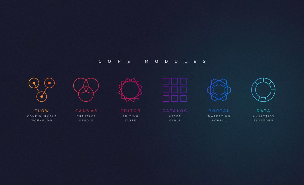 Northplains modules