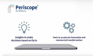 periscope-solutions