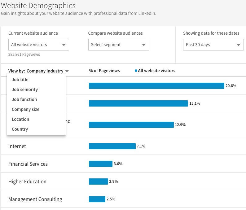 Website Demographics