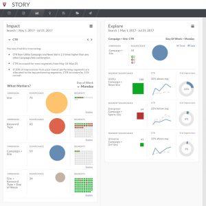 Velocidi-AI-Impact Infographic