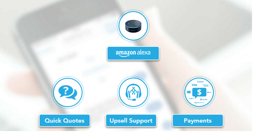 Elafris First to Add Alexa Voice to Its Omnichannel AI Agent Platform