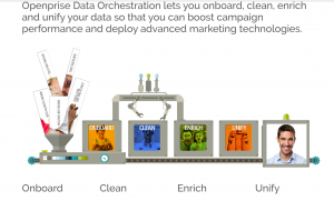 Openprise Data Orchestration