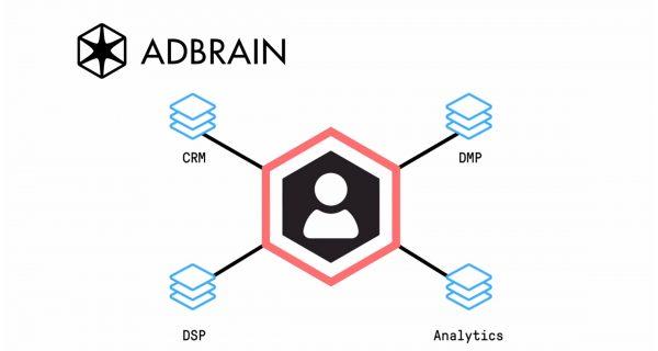 adbrain - Image