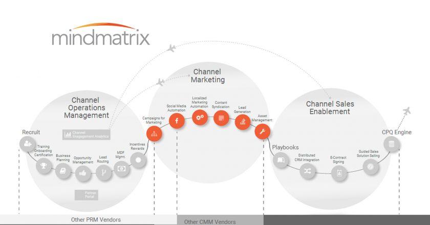 mindmatrix - Image