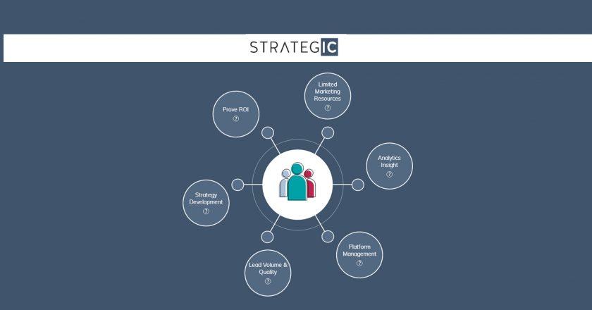 strategic IC - Image