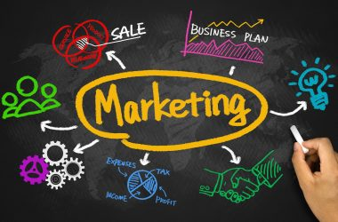 Revenue Marketing