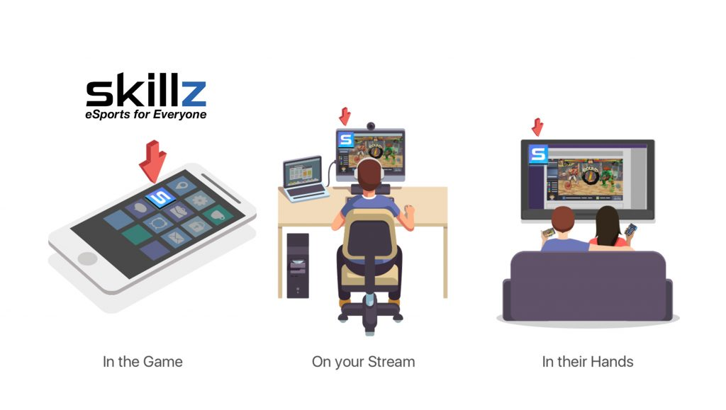 Skillz Launches World's Largest Multi-App Chat Technology