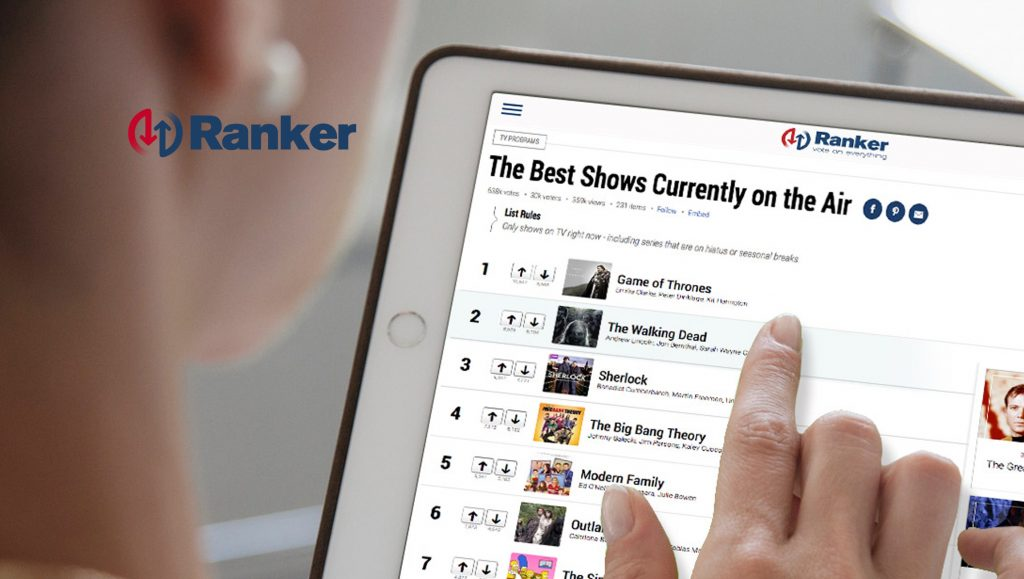 Revcontent Partners with Ranker to Offer More Personalized Digital Content to Consumers