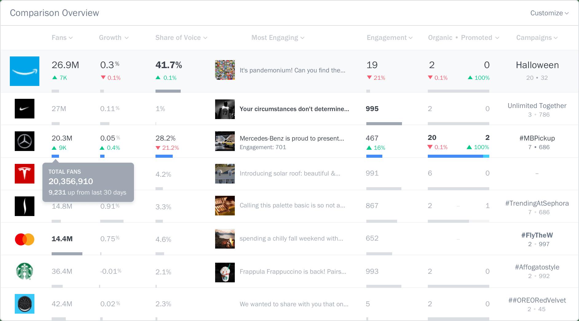 comparison-overview