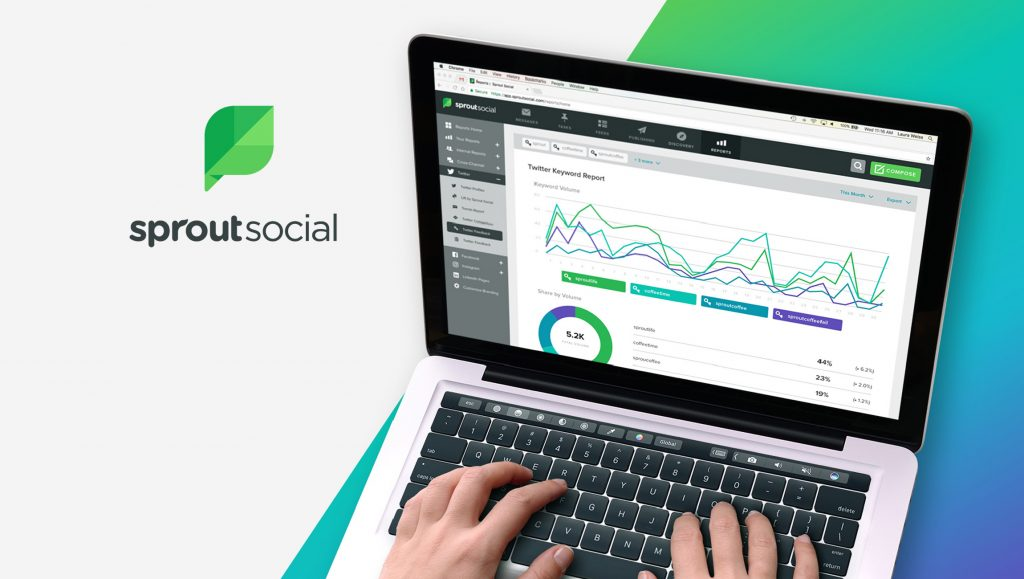 Sprout Social Acquires Social Analytics Leader Simply Measured