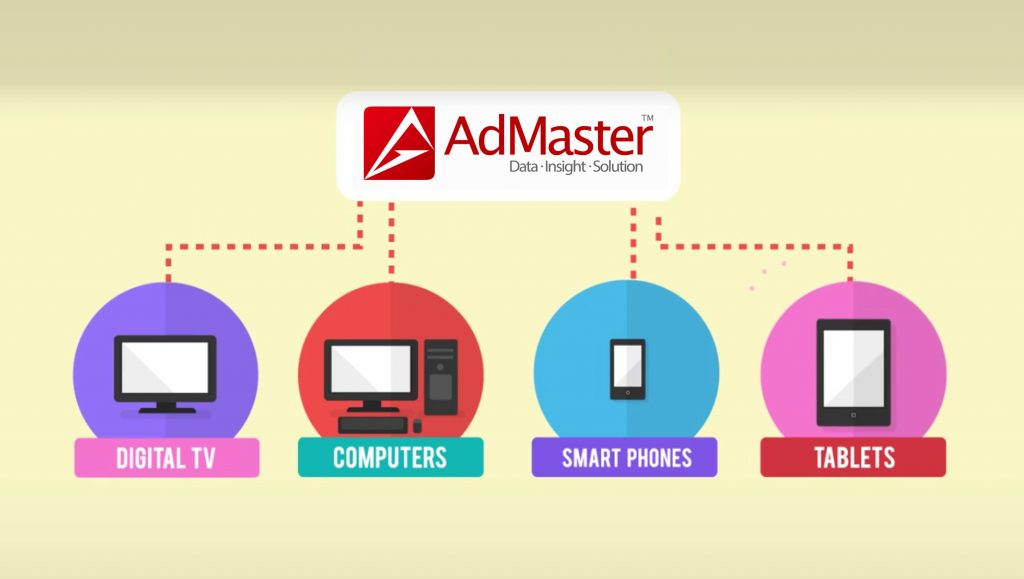 AdMaster 2018 Digital Marketing Trends Report: 70% of Advertisers Continue to Increase Digital Marketing Budget