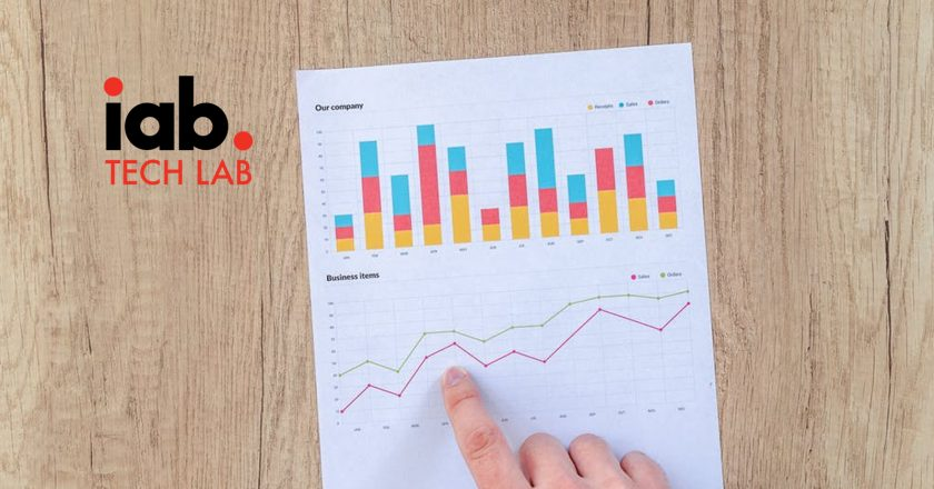IAB Tech Lab Launches New International Digital Measurement Compliance Program