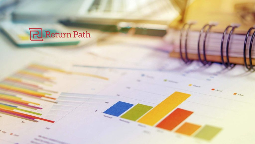 New Return Path Interface Provides Actionable Insights to Monitor and Improve Email Deliverability