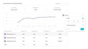 Twitch Data on the Julius Platform via Julius