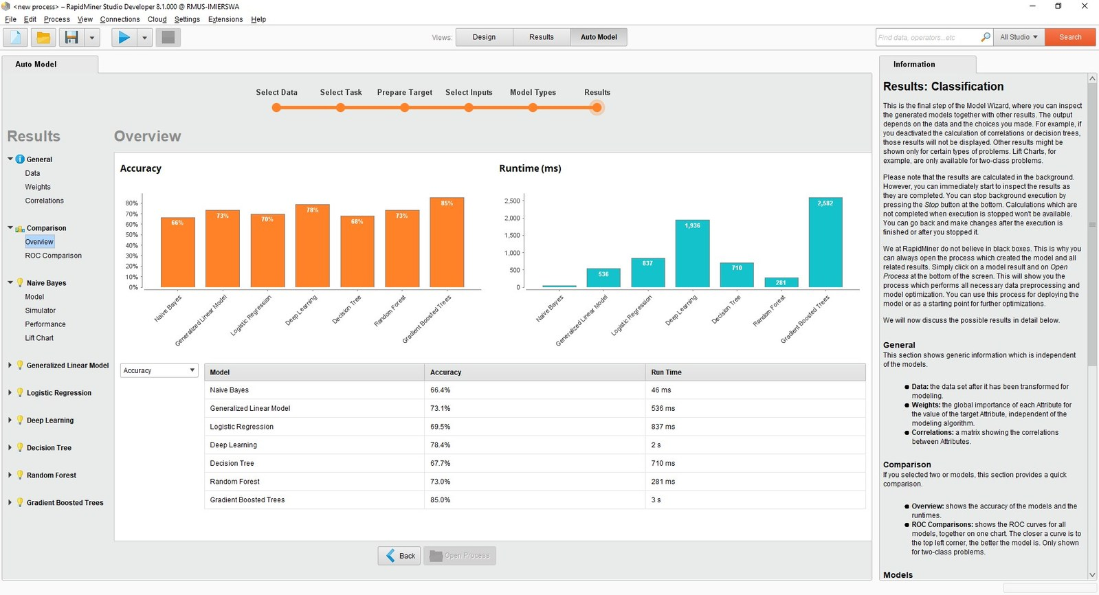 Rapidminer Reinvents Automated Machine Learning to Accelerate Data Science
