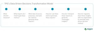 TPG_Transformation