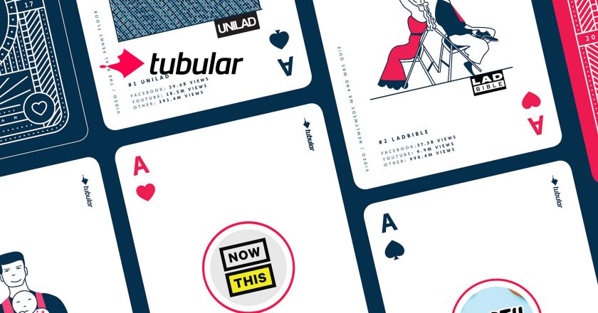 Tubular Lab Names Buzzfeed, UNILAD, and 9GAG Named Among VideoAces of 2017
