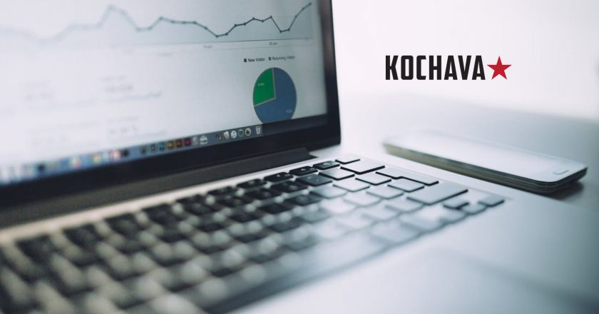 Kochava Announces Engagement Push Notifications