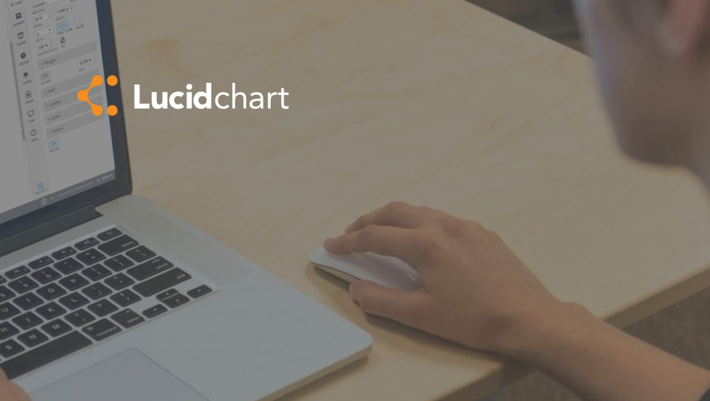 Lucidchart Integrates with Google Hangouts Chat to Extend Collaboration with G Suite