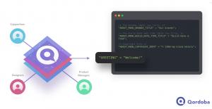 Qordoba Strings Intelligence Platform