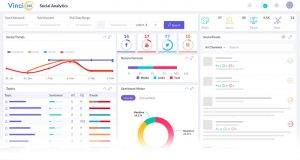 MSRCOSMOS Releases Real-Time VINCI360 Social Analytics Platform for Optimizing Brands & Customer Experiences