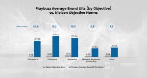 Nielsen_chart_v2