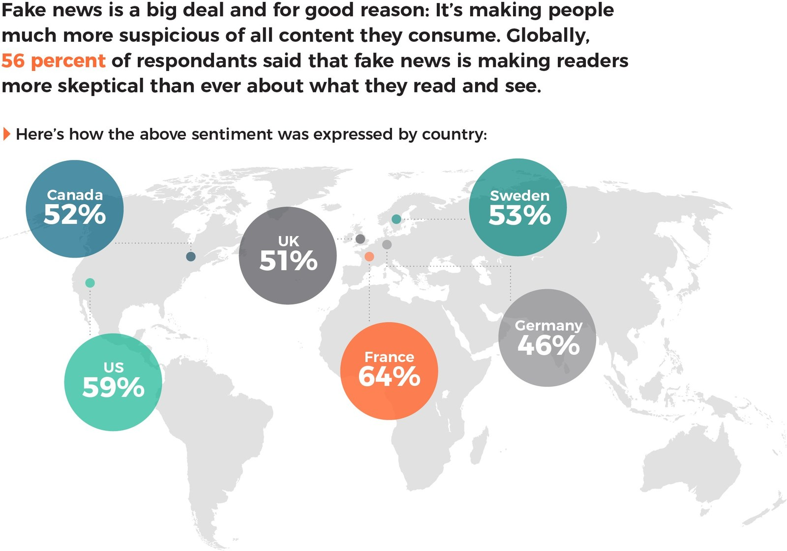 Cision State of the Media Report Reveals Rising Public Trust Amidst Journalism's Fake News Battle