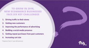 via The 2018 Privy Ecommerce Trends Report